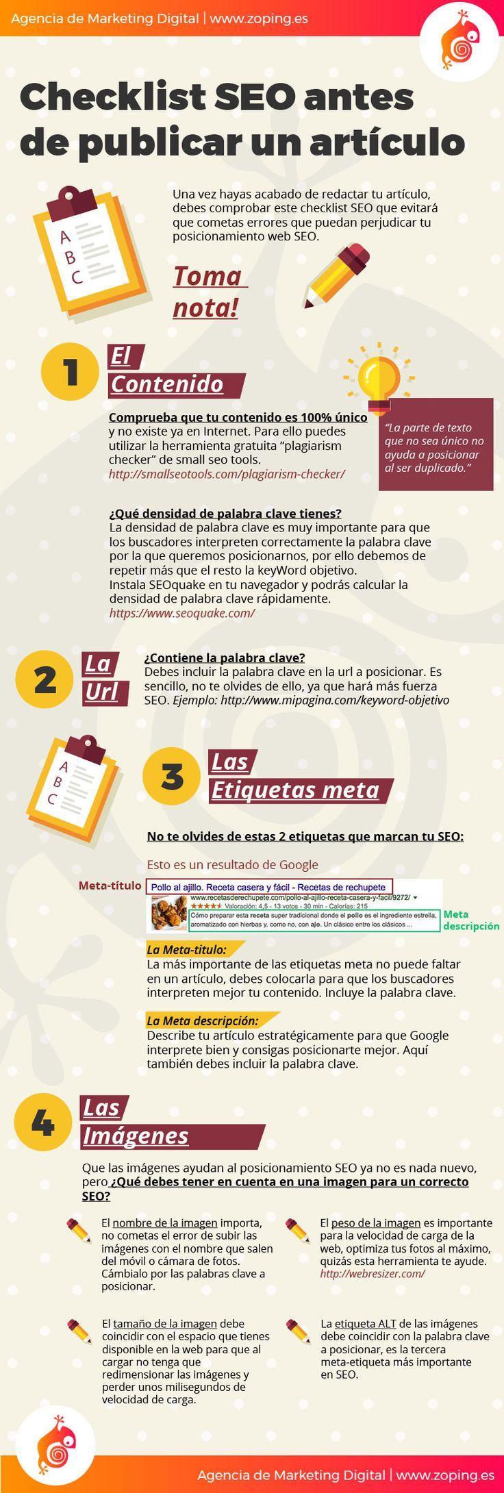 Checklist SEO antes de publicar un artículo #SocialMedia #SEO