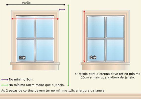 Como fazer uma cortina simples - dcoracao.com - blog de decoração e tutorial diy