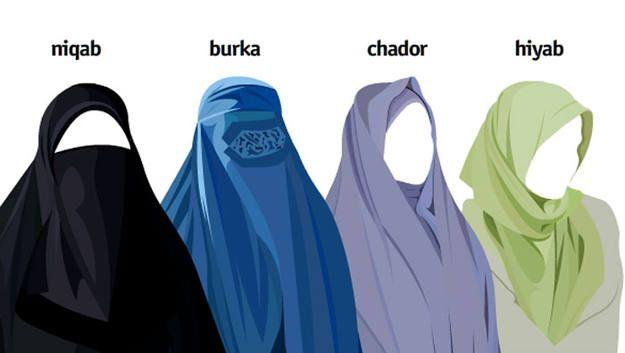 No al burka o cualquier prenda islámica  que coarte la libertad de la mujer y la condene a vivir en una cárcel.