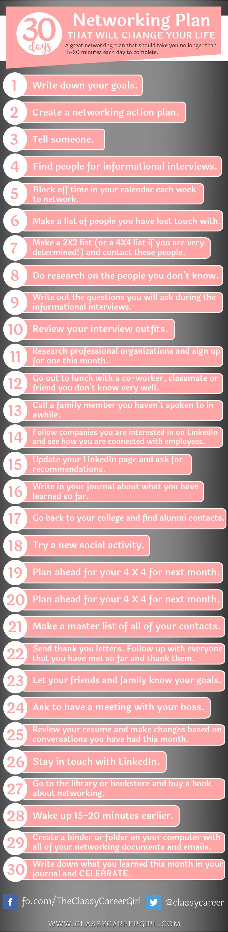30 Day Networking challenge  Most people don't have a networking plan even though part of the difficulty with networking is that it can get pushed off your priority list if you don't make time for it. You can easily spend hours and hours finding and meeting new people.   Read More: http://www.classycareergirl.com/2015/12/networking-plan-30-day/