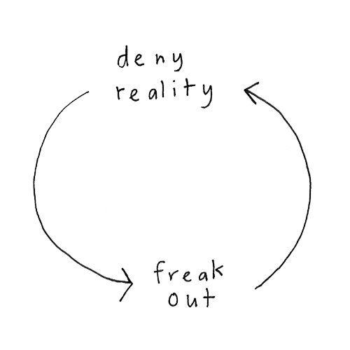 : Life Quotes, Circles Of Life, Freak, Life Cycling, My Life, Funny, True, Vicious Cycling, Deni Reality