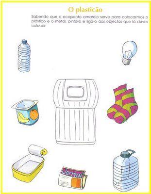 Begeleide of zelfstandige activiteit - Wat hoort in de plastic afvalbak?