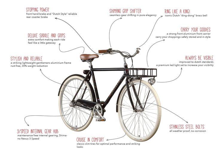 Lekker Sportief Mens retro vintage Dutch Bicycle