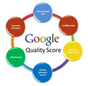 ¡Nuevo post en nuestro blog! Midiendo nuestros resultados #SEO... #posicionamiento #marketing