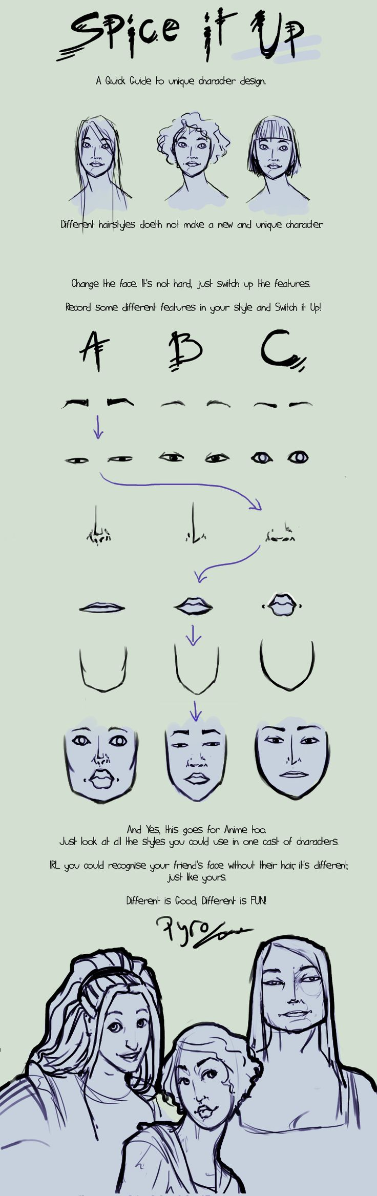 Character Design Face Shapes : Face shapes reference faces pinterest shape