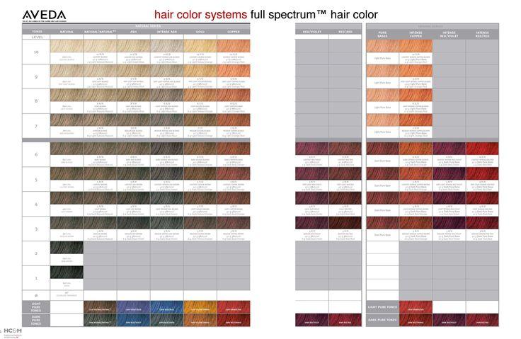 Unique Aveda Hair Color Conversion Chart Aveda Light Brown Hair Color Chart Keune Hair Color Chart Pdf Aveda Hair Colou Aveda Hair Color Aveda Hair Aveda Color
