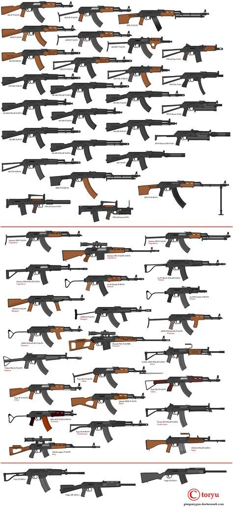 AK Pattern Firearms --- But... The Dragunvov system is like... Entirely different than the Kalashnikov system. They only used those materials because it was in abundance from all of the AKs they had at the time... The inner gears are almost nothing alike. Oh well. Both are amazing systems regardless.