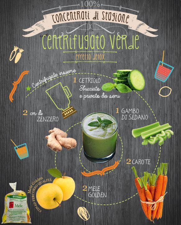 Le feste sono terminate e bisogna pensare a ripristinare l'efficienza del nostro corpo con un'alimentazione più salutare. Iniziamo da un #centrifugato verde effetto #detox: segui la #ricetta in infografica di Conad Bene Insieme!
