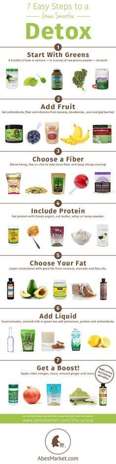 How to green detox smoothie recipe recipes easy recipes smoothie recipes smoothies easy smoothie recipes smoothies healthy smoothie recipes for weight loss green smoothies smoothie pops