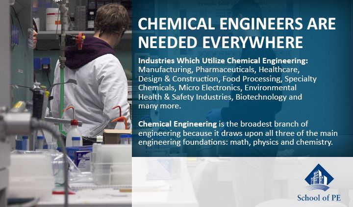Best Chemical Engineering Images On   Chemical