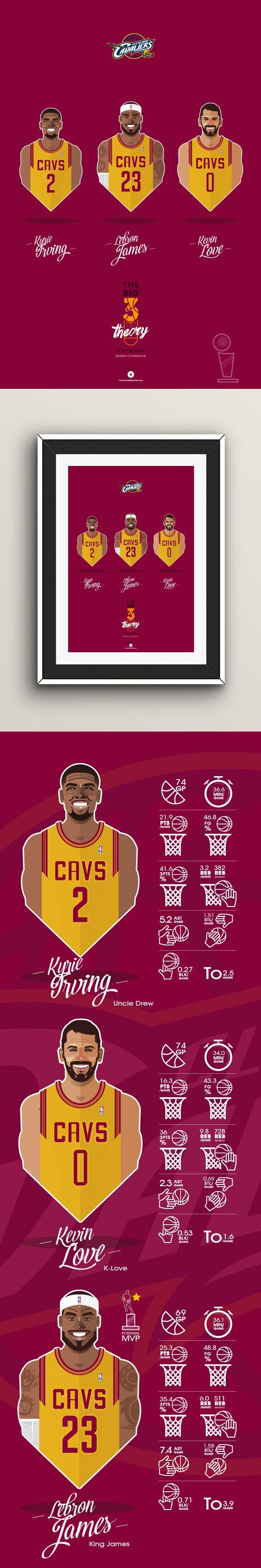 Big 3 / Eastern Conference / NBA on Behance