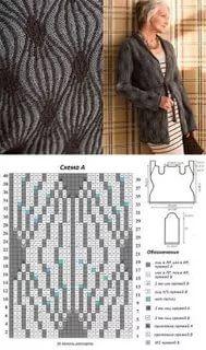бриошь вязание схемы: 14 тыс изображений найдено в Яндекс.Картинках