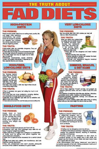 the truth about fad diets nutritional fitness chart poster