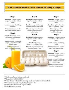 The Shock Diet: Lose 7kgs in 7 Days!                                                                                                                                                                                 More