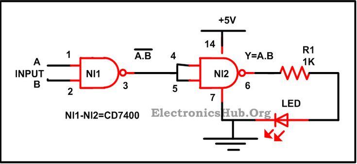 Basic Logic Gates using NAND Gate Nand gate and Circuit diagram
