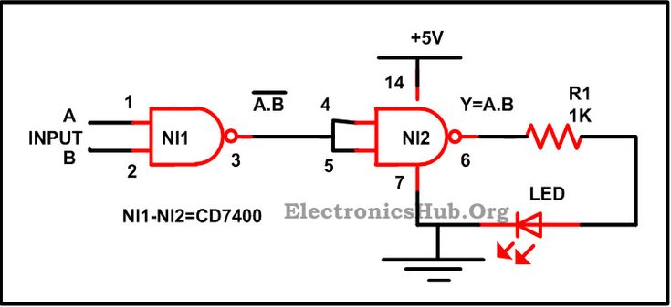AND Gate using NAND Gate For more information about this circuit, visit http://www.electronicshub.org/design-of-basic-logic-gates-using-nand-gate/