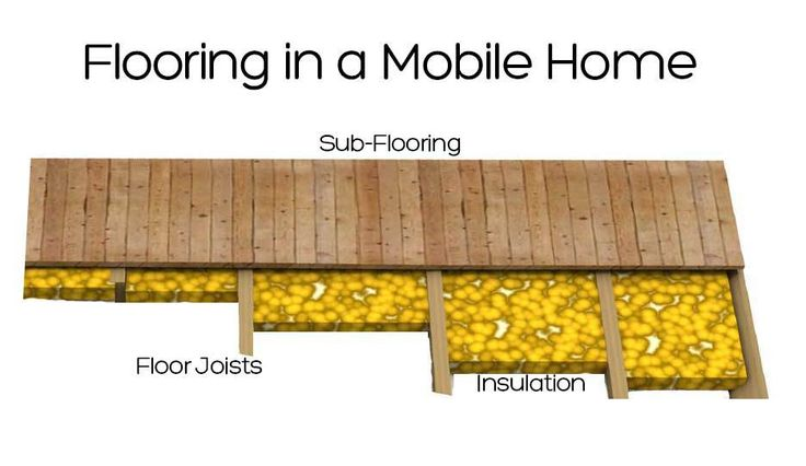 How+to+Replace+Flooring+in+a+Mobile+Home