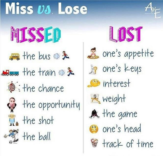 Miss & Lost Collocations Repinned by Chesapeake College Adult Ed. We offer free classes on the Eastern Shore of MD to help you earn your GED - H.S. Diploma or Learn English (ESL). www.Chesapeake.edu