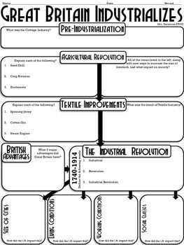 This graphic organizer could be used as an introduction to the Industrial Revolution for World History or as a summary. There are guiding questions to allow students to complete this graphic organizer independently using their book/notes.Key words:Cottage Industry, Agriculture Revolution, seed drill, enclosures, crop rotation, spinning jenny, cotton gin, steam engine, impact, effect, population, working conditions, social classes