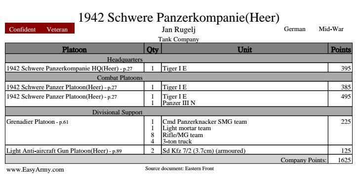 Jan Rugelj, German, Panzerkompanie, MID WAR, 1625 pts