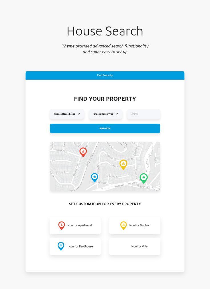 UrbanPoint - House Selling & Rental WordPress Theme by modeltheme   ThemeForest