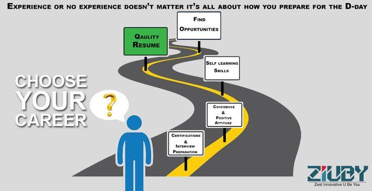 CAREER PATH #Ziuby #Career #Path #Web #Design #Development http ...