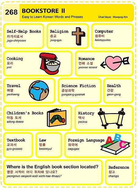 10 ways to learn Korean, and how I went with them - waegukin