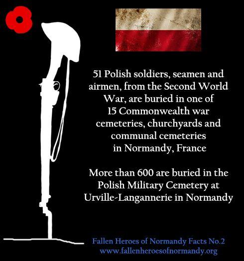 Fallen Heroes of Normandy Fact Sheet No.2 Poland www.fallenheroesofnormandy.org