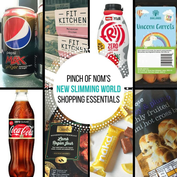 New Slimming World Shopping Essentials – 17/3/17