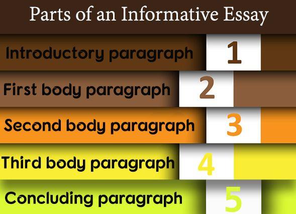 Pinterestu0027teki 25u0027den fazla en iyi Informative essay fikri - informative essay