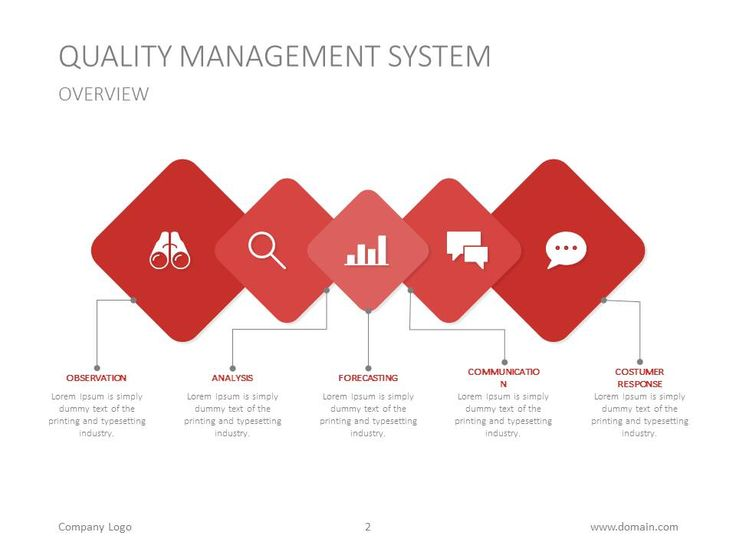 Quality Management Bus Ppt Download – HD Wallpapers