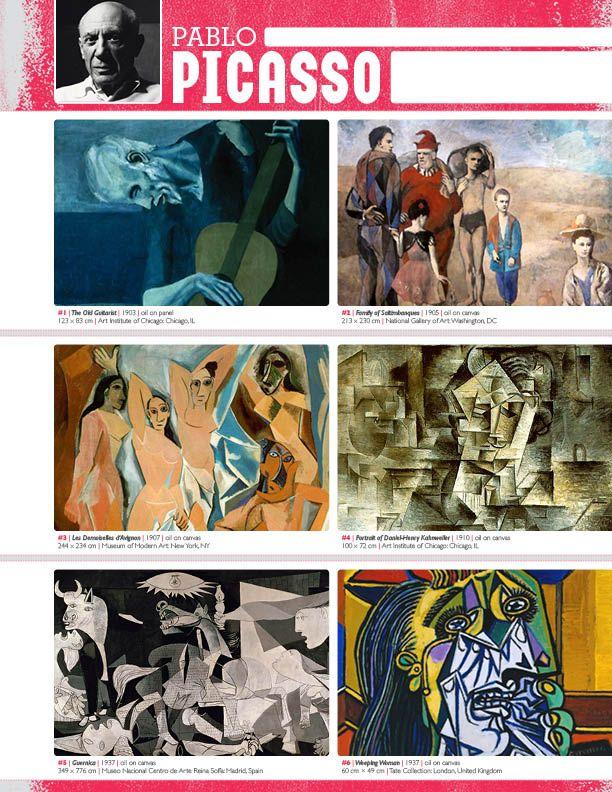 The smARTteacher Resource: PABLO PICASSO (Artist Binder Notes)