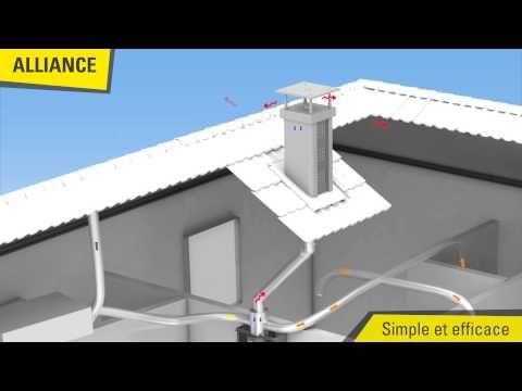 Systèmes de distribution d'air chaud Alliance et Confort + - YouTube