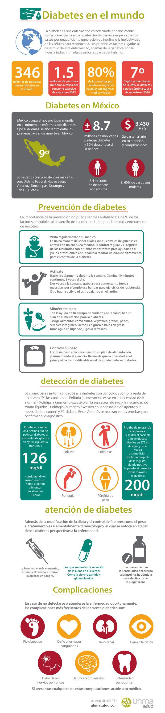 #Infografia sobre la #diabetes