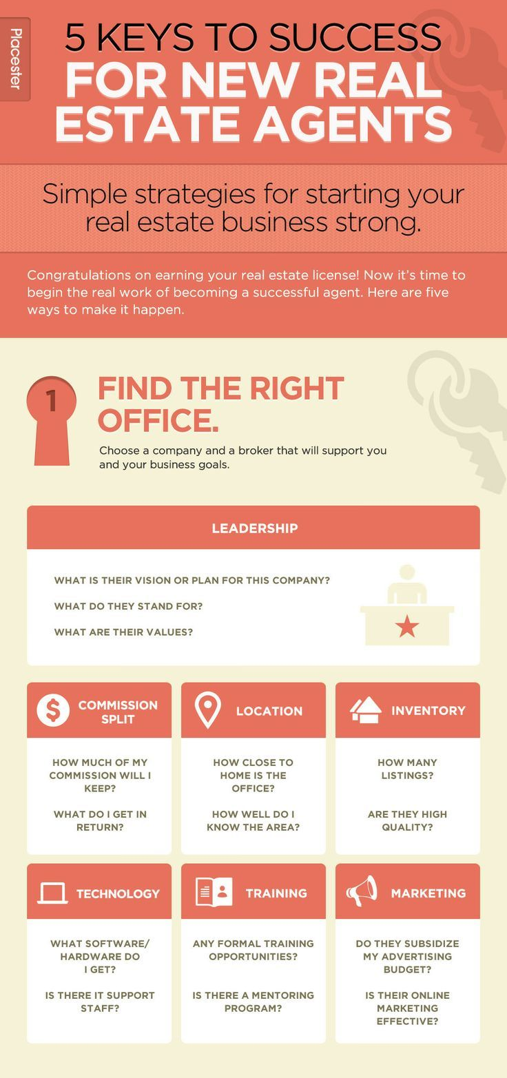 5 Keys to Success for New Real Estate Agents
