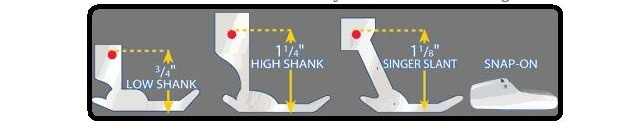Machine Shank sizes