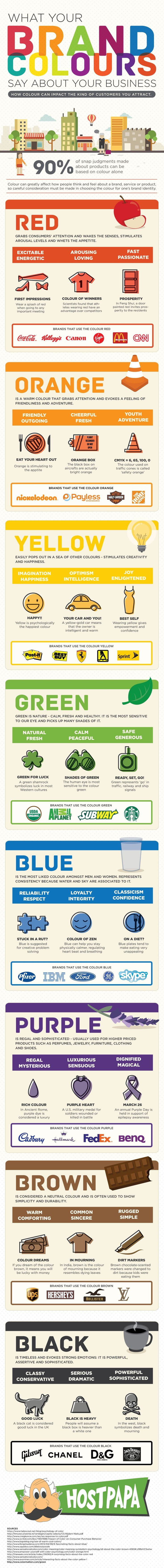 What Do Your Brand Colours Say About Your Business? - #infographic