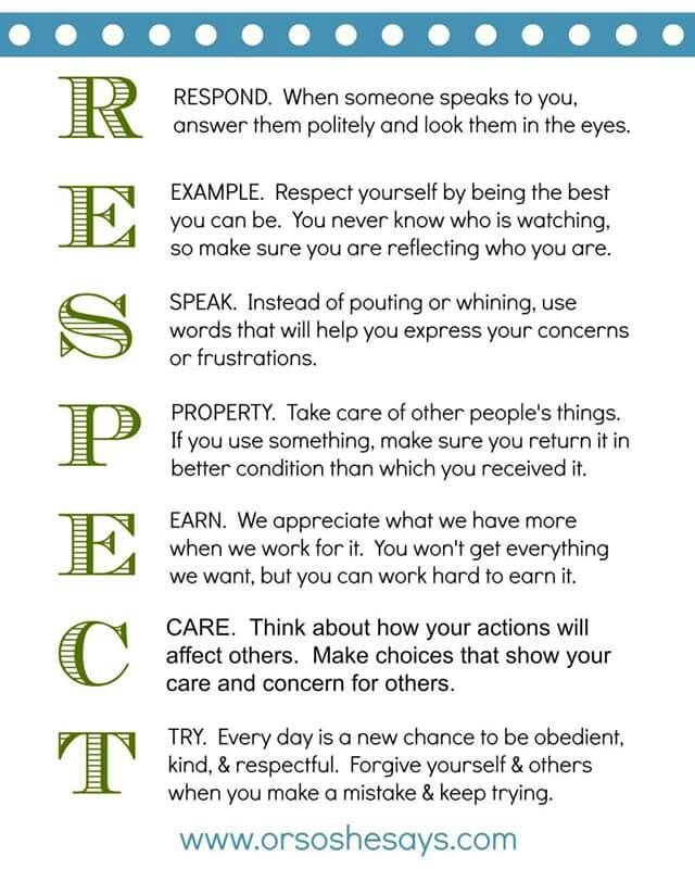 What does the word respect mean? #Youthmin