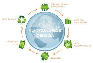 Зеленый (экологический) дизайн -