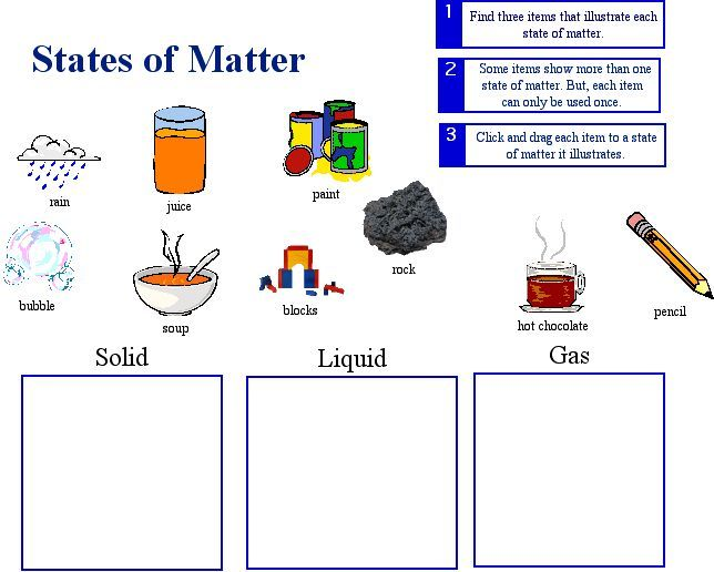 States of Matter Clip Art | Our Mission StatementMatter Clips, Clip ...