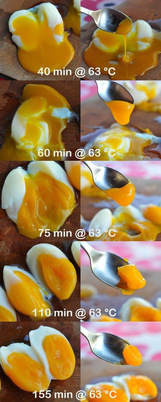 tabla de cocción de huevos a baja temperatura