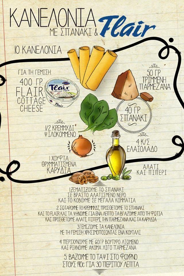 Κανελόνια με Σπανάκι!  10 κανελόνια Για τη γέμιση: 400 γρ Flair Cottage cheese 50 γρ. τριμλελνη παρμεζάνα 40 γρ. σπανάκι 1/2 κρεμμύδι ψιλοκομμένο 4Κ/Σ ελαιόλαδο 1 χούφτα θρυμματισμένα καρύδια αλάτι & πιπέρι