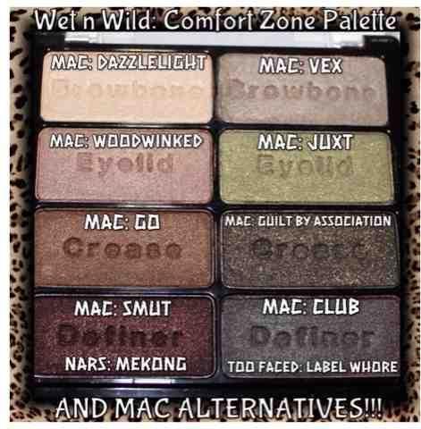 Wet &Wild Comfort Zone Palette: Mac dupes