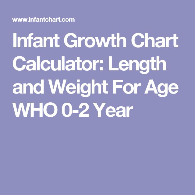 Infant Growth Chart Calculator: Length and Weight For Age WHO 0-2 Year