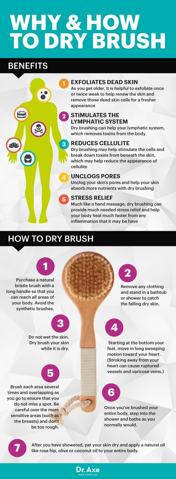 Dry brushing benefits - Dr. Axe http://www.draxe.com #health #holistic #natural