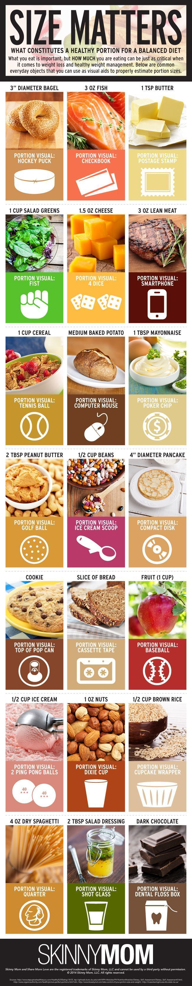portion control chart that will help you loose weight fast!