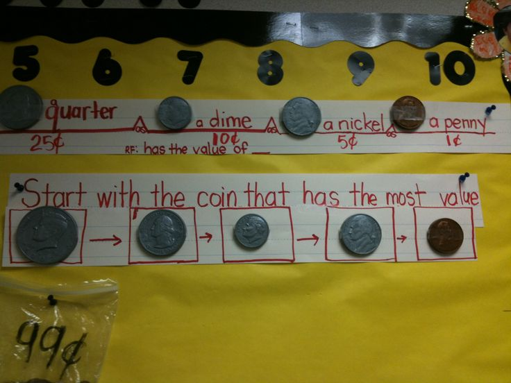 For my second grade teacher friends.....since MONEY is not a 1st grade standard in Common Core!  Yeah!!!  Though...I'll still be teaching it!    money thinking map