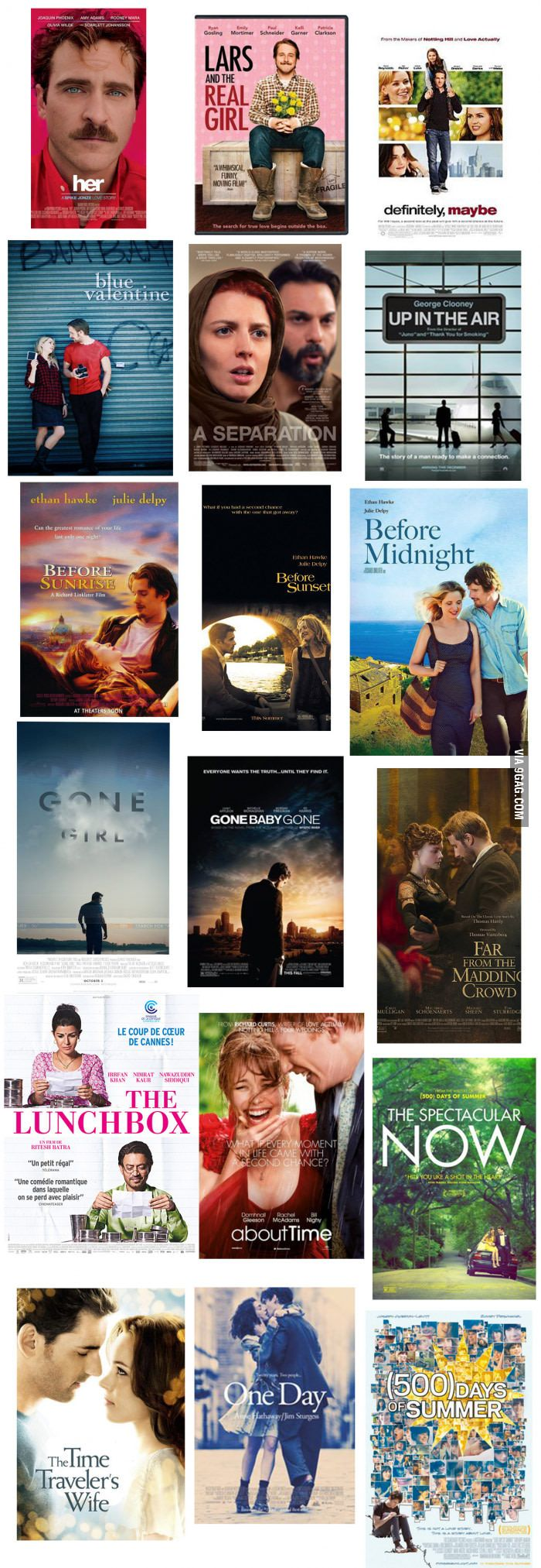 If you are a guy and not into romantic movies but your gf forces you to watch one, pick one from this list and enjoy :D ( my list )