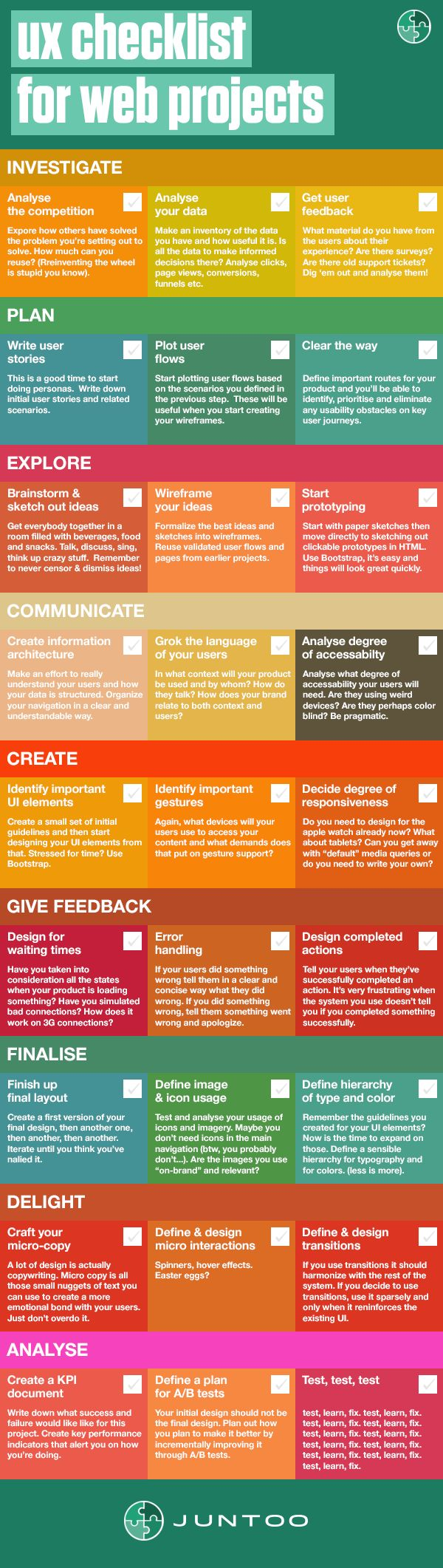 In this UX checklist we list the most important UX processes for any web project. Download it as pdf and start your next web project with this UX checklist!. If you like UX, design, or design thinking, check out theuxblog.com podcast https://itunes.apple.com/us/podcast/ux-blog-user-experience-design/id1127946001?mt=2