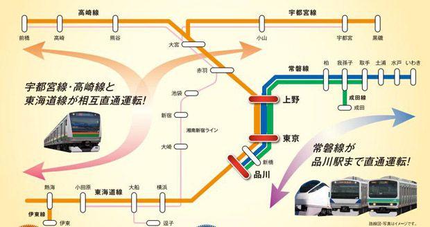 上野東京ラインの路線図(JR東日本のホームページより)